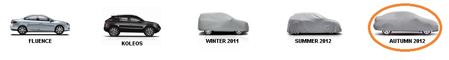 Renault Product Plan 2012