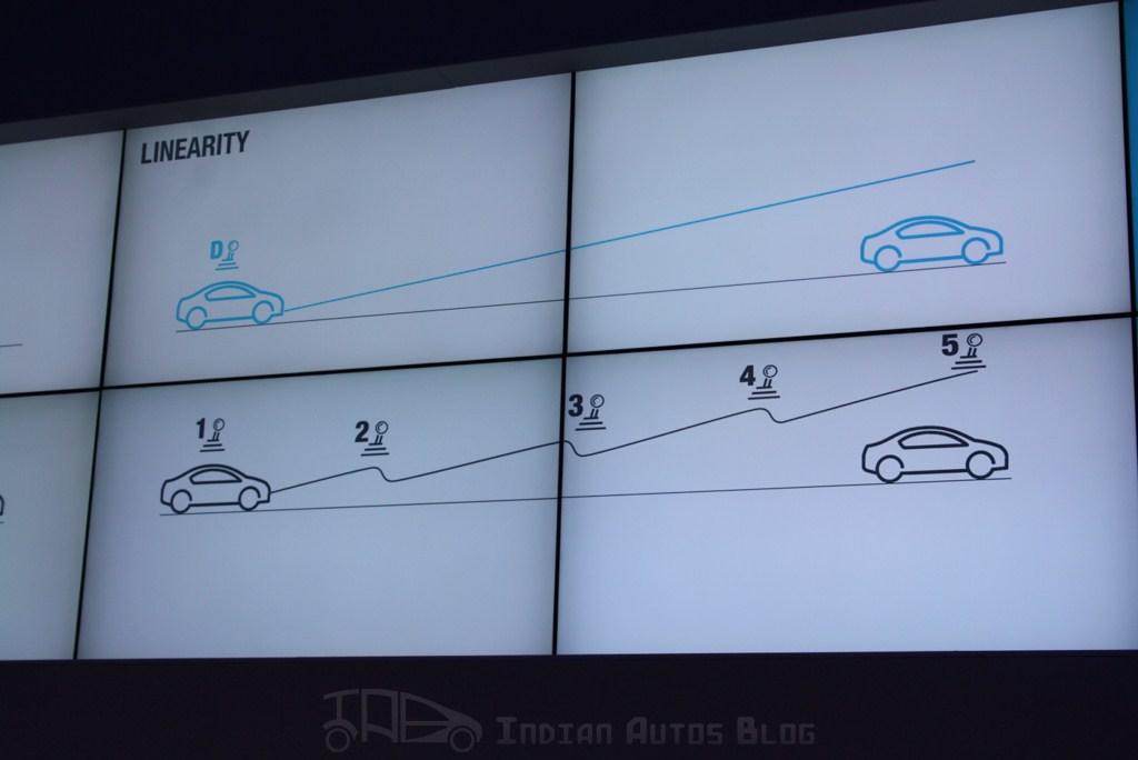 Renault Fluence ZE presentation-6
