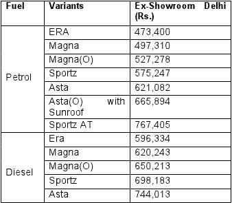 Hyundai i20 facelift prices