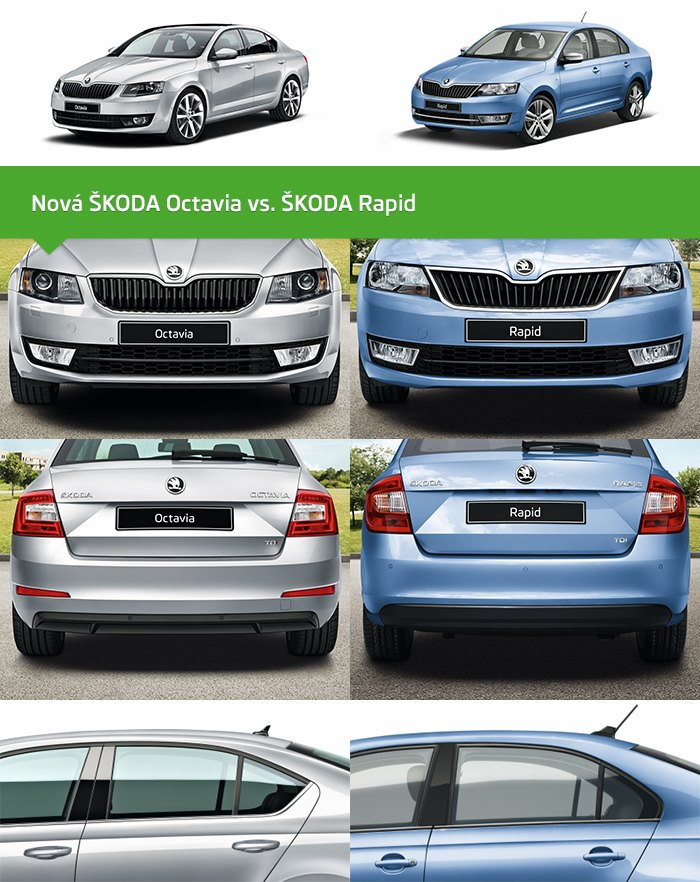 difference between skoda octavia and rapid