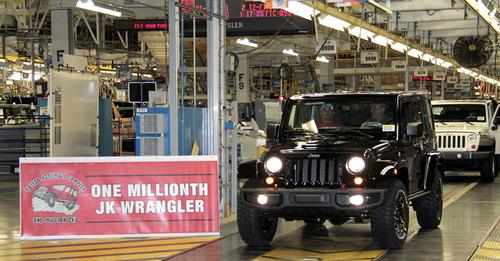 Jeep Wrangler million units