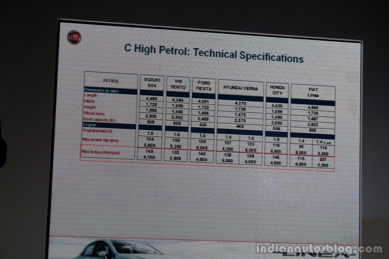 Fiat Linea Tjet comparison