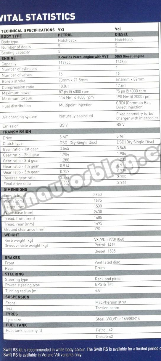Maruti Swift RS specifications