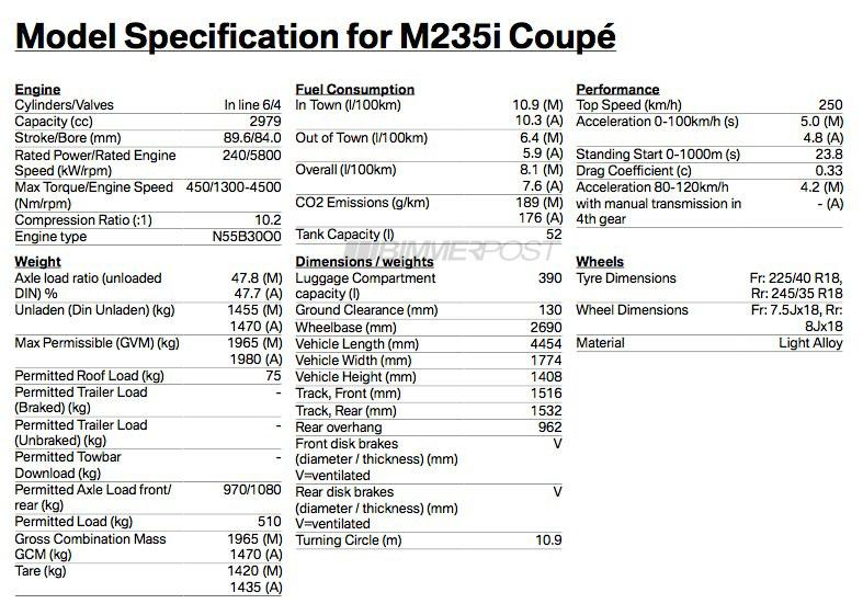 BMW M235i Coupe specifications