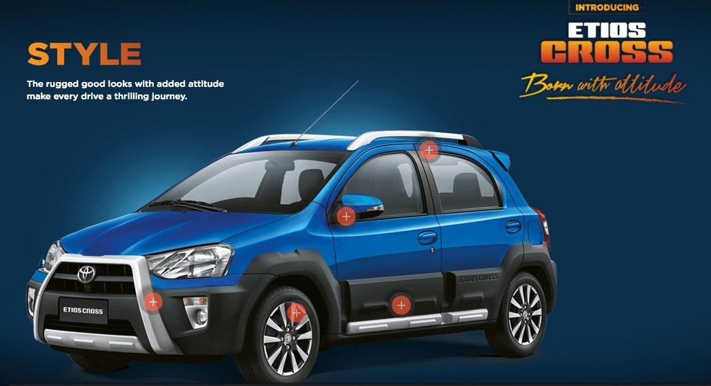 Toyota Etios Cross India website screen capture