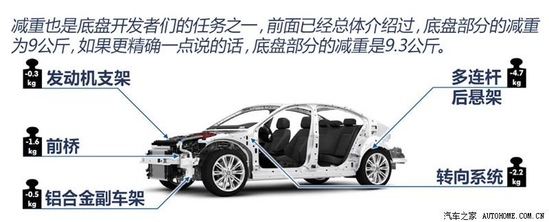 2015 VW Passat tech presentation chassis