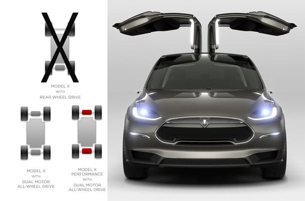 Tesla Model X doors open official image