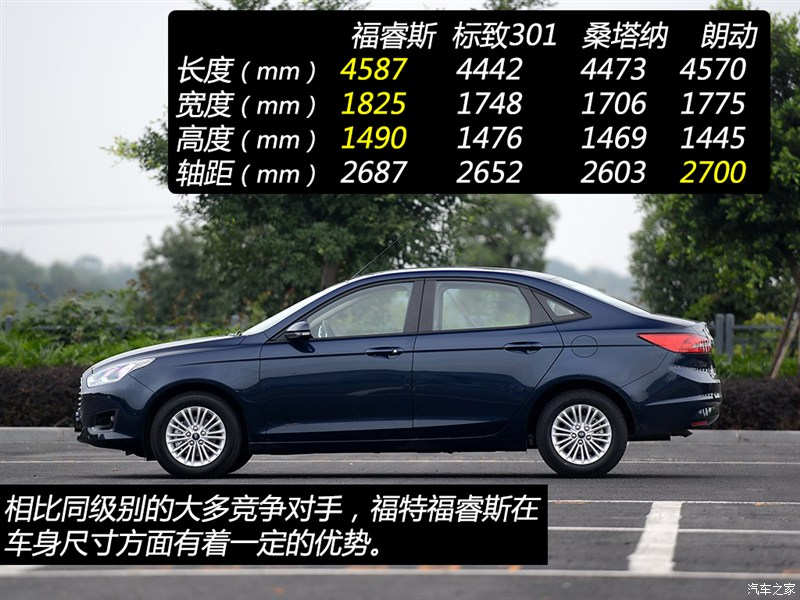 2015 Ford Escort China profile