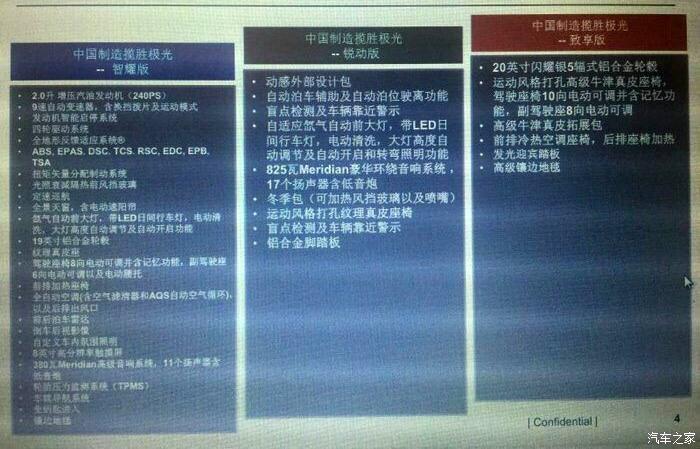 Range Rover Evoque Chinese variants leaked