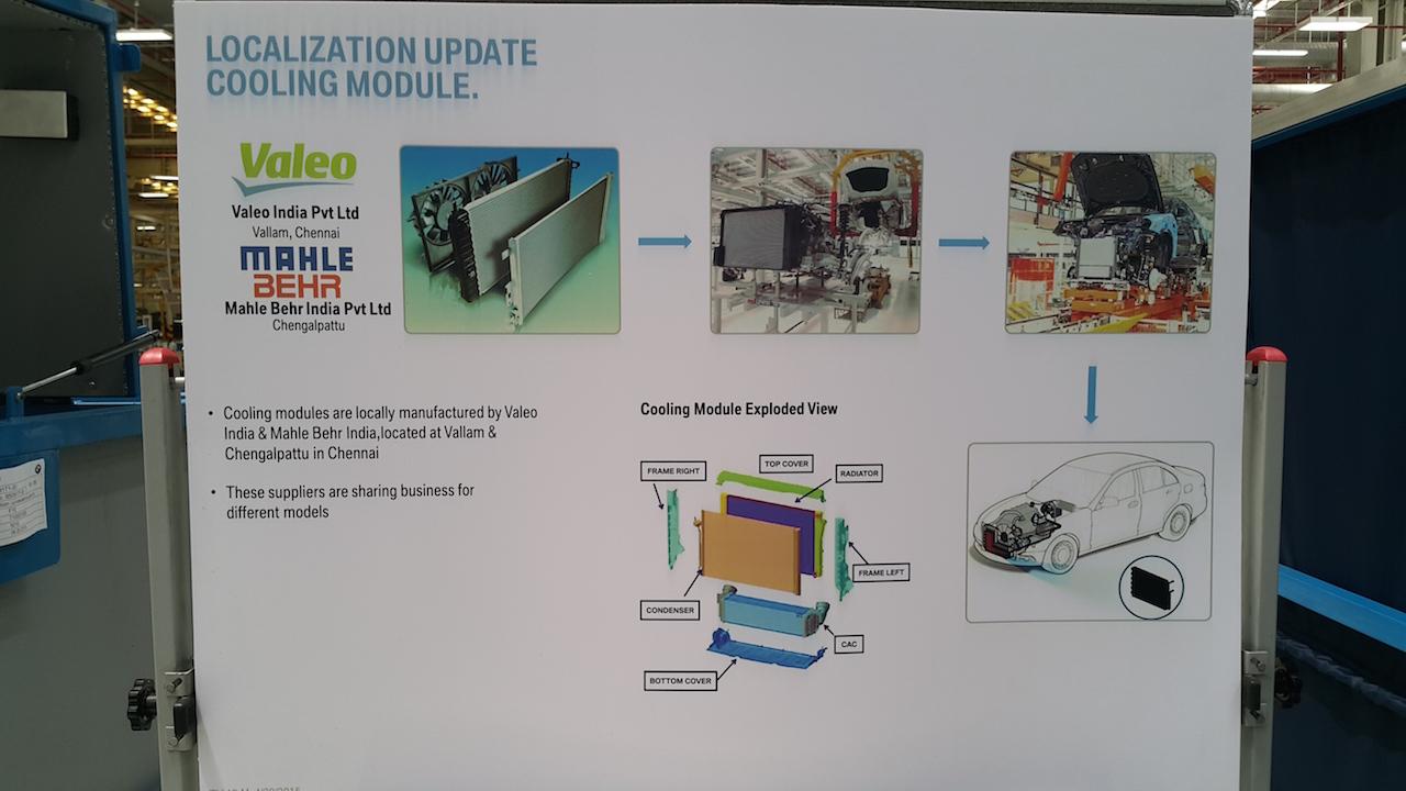 BMW Plant chennai localization update force motors engines