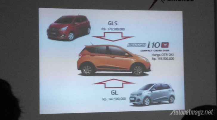 2015 Hyundai Grand i10X interior pricing posters leaks