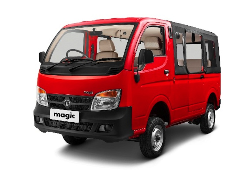 Piaggio Vehicles Share Price