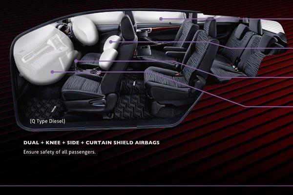 2016 Toyota Innova airbags
