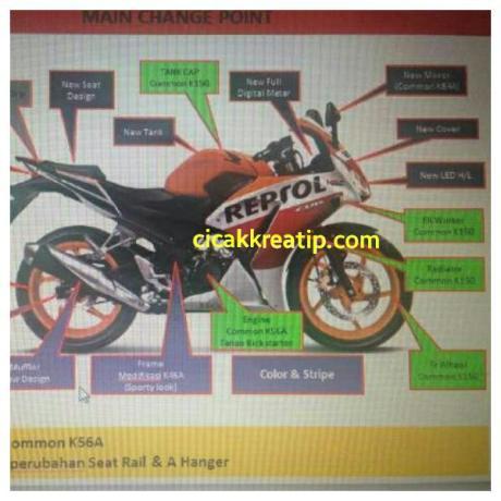 2016 Honda CBR150R (facelift) changes presentation leaked