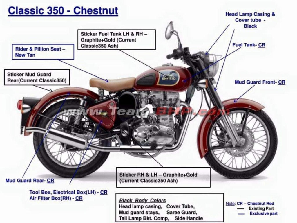2016 Royal Enfield Classic 350 Chestnut Red leaked