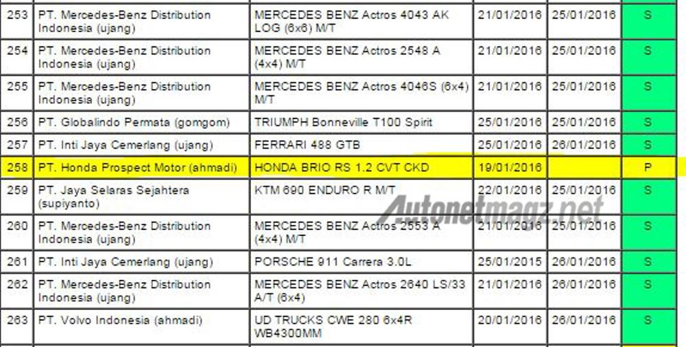Honda Brio RS registered in Indonesia