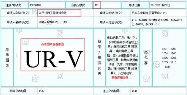 Honda UR-V trademark filing