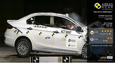 Suzuki Ciaz ASEAN NCAP crash test