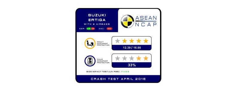 Suzuki Ertiga ASEAN NCAP crash test ratings