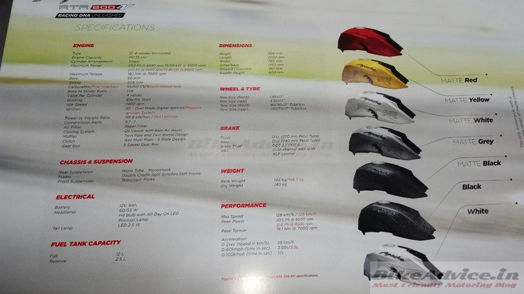 TVS Apache RTR 200 4V brochure specifications