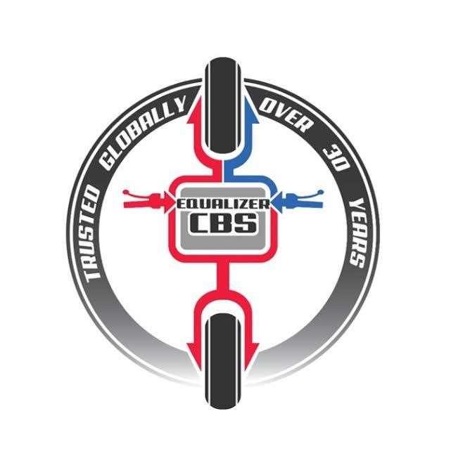 Honda CBS 30 years
