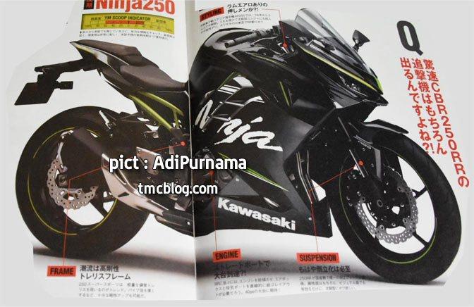 2017 Kawaski Ninja 250 rendering