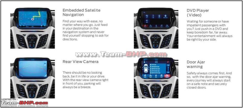Ford EcoSport touchscreen system leaked