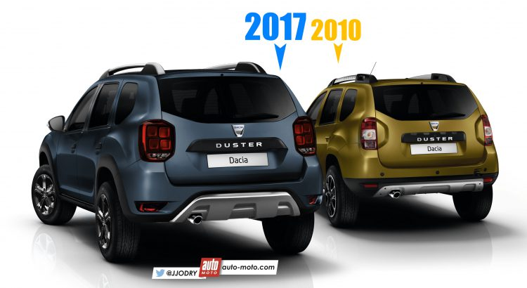 rear of the 2018 dacia duster 2018 renault duster digitally rendered. Black Bedroom Furniture Sets. Home Design Ideas