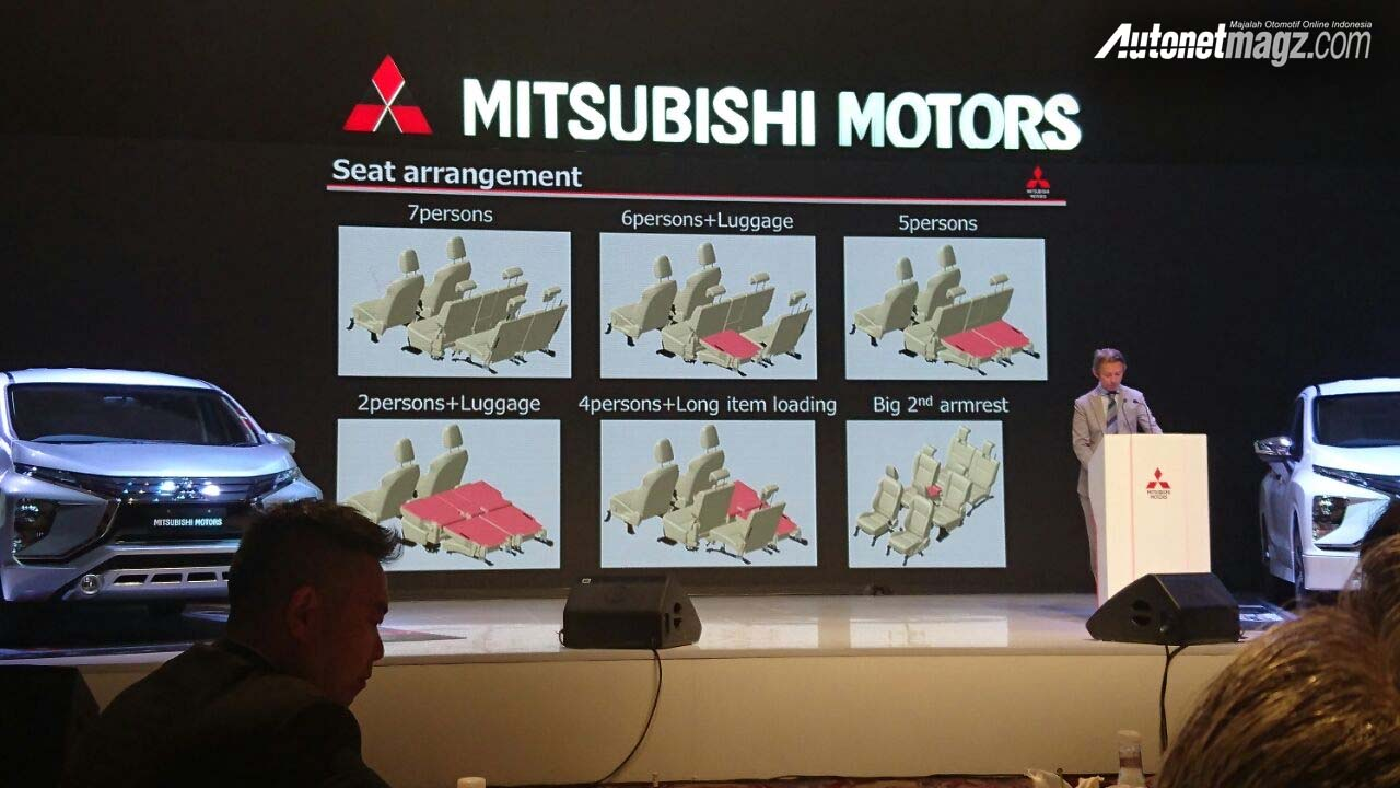 Mitsubishi Expander MPV Unveiled Seat Configurations