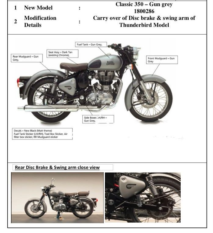 Royal Enfield Classic 350 new colour and features
