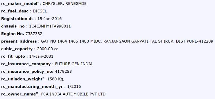 Jeep Renegade spied in India with 2.0 L diesel specs