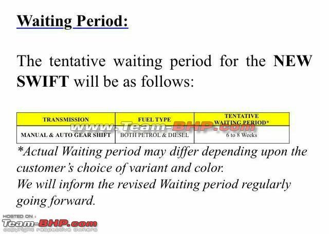 2018 Maruti Swift waiting
