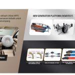 2018 Suzuki Ertiga (2018 Maruti Ertiga) Heartect platform & safety