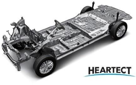 2018 Suzuki Ertiga (2018 Maruti Ertiga) Heartect platform