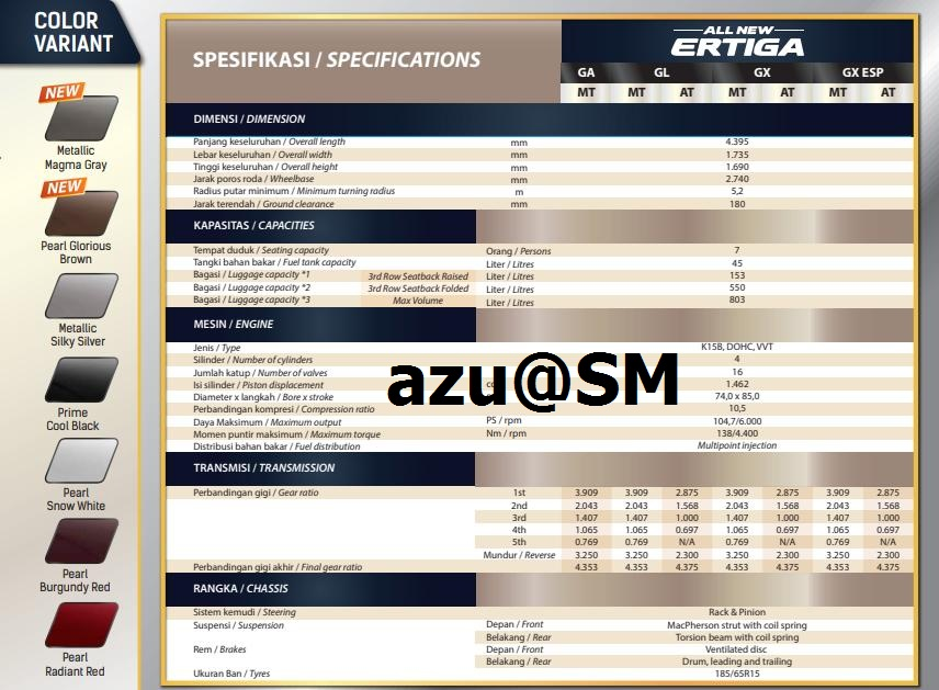 2018 Suzuki Ertiga (2018 Maruti Ertiga) specifications leaked brochure