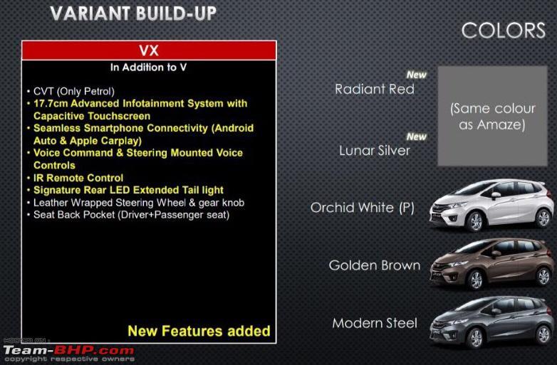 2018 Honda Jazz VX features