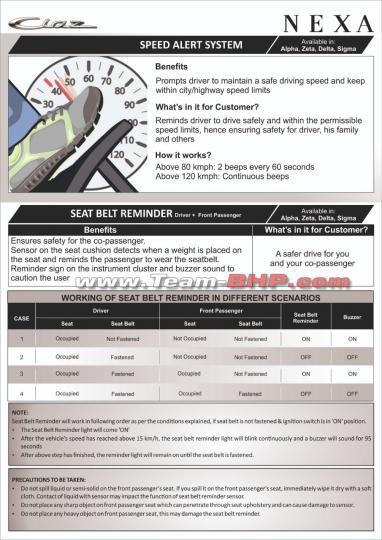 2018 maruti suzuki ciaz facelift - speed alert system