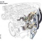 volvo-d5-twin-turbo-diesel-engine