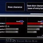 Honda Brio Presentation Slides-22