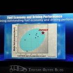 Honda Brio Presentation Slides-32