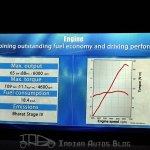 Honda Brio Presentation Slides-34