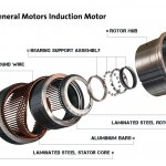 Chevrolet Beat EV permanent magnet motor