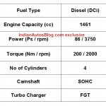 Nissan Sunny diesel specifications