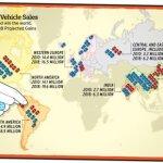 Volkswagen World Domination plans