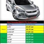 Hyundai Elantra prices pune