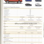 Ford Ecosport Brochure colors