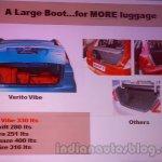 Mahindra Vibe vs competitors boot space
