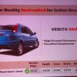 Mahindra Vibe vs competitors wheelbase