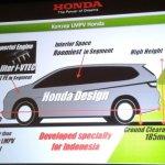 Honda Brio based MPV specification