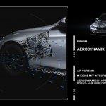 BMW M4 aerodynamics